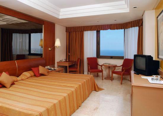 Hotel Cohiba -Habitaciones